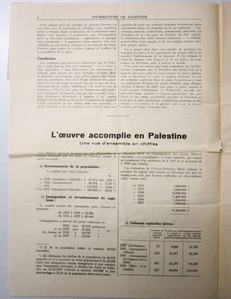 Informations de Palestine, July 3, 1938, p. 4/11 In the publication of its representatives at the League of Nations in Geneva, the Jewish Agency for Palestine presents its position on the refugee problem. Schweizerisches Bundesarchiv, Bern, E4800.1#1000867#65