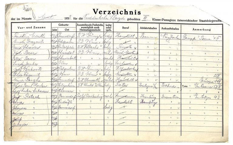 List of third class passengers with Austrian citizenship booked on North German Lloyd in March 1938 According to the 1938 annual report of the Security Main Office, between March 11 and December 31, 1938, 14,487 Austrian Jews leave the country for North America, 4,844 for South America, 1,660 for Central America, and 4,095 for Palestine, while 29,250 emigrate to other European countries legally and ca. 12,000 cross the border into neighboring countries illegally. Österreichisches Staatsarchiv, Wien
